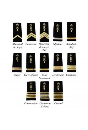 Fourreaux plastifié Gendarmerie Mobile